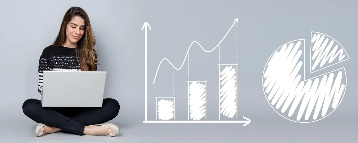 analýza a růst