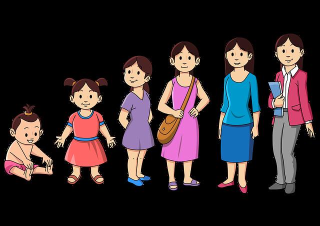 animovaný obrázek – růst dívky.png